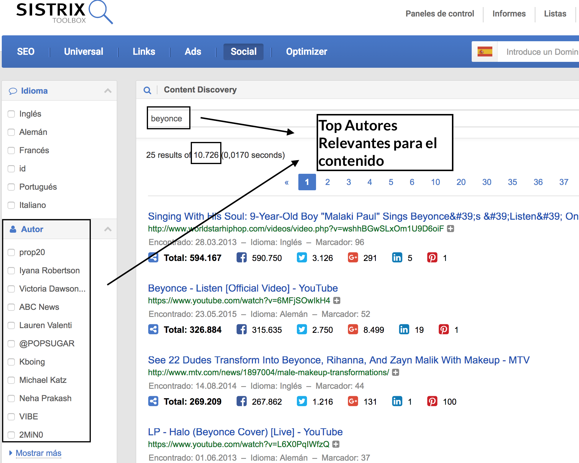 Content Discovery Sistrix