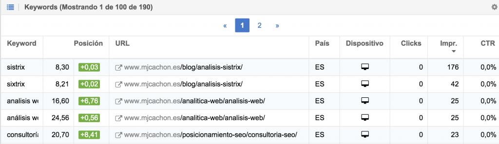 keywords search console sistrix