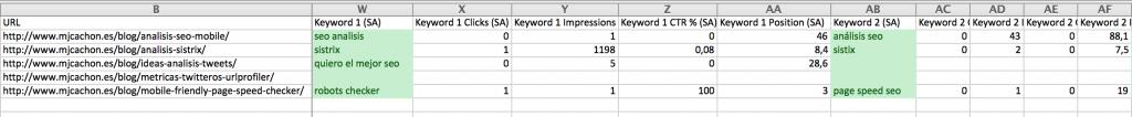 keywords urlprofiler