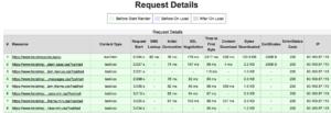 tabla detalles webpagetest